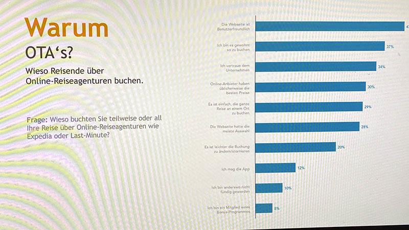 Easy booking Workshop mit Kerstin Egger